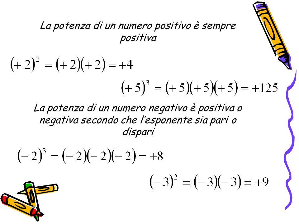 La potenza di un numero positivo è sempre positiva