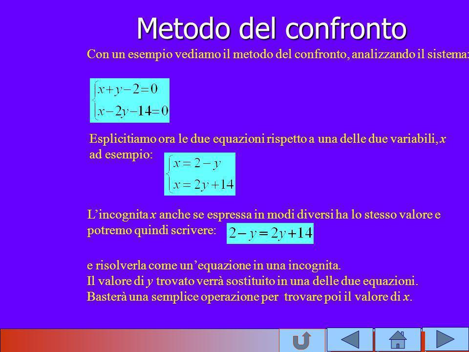 Metodo del confronto Con un esempio vediamo il metodo del confronto, analizzando il sistema: