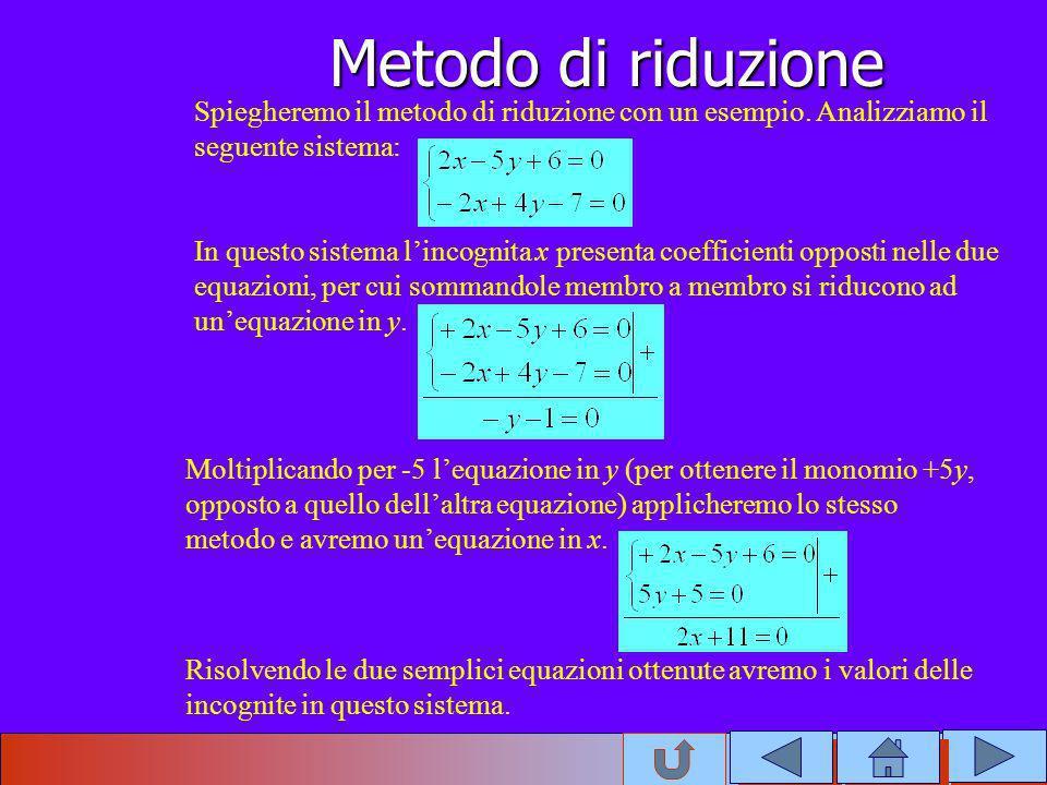 Metodo di riduzioneSpiegheremo il metodo di riduzione con un esempio. Analizziamo il seguente sistema: