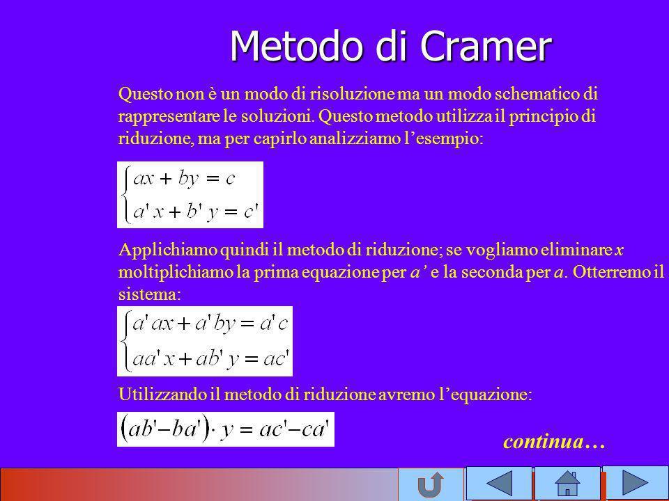 Metodo di Cramer continua…