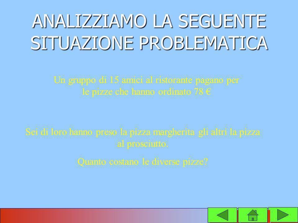 ANALIZZIAMO LA SEGUENTE SITUAZIONE PROBLEMATICA