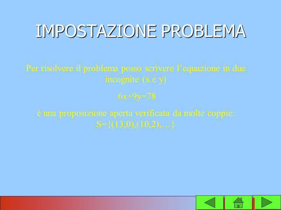 IMPOSTAZIONE PROBLEMA