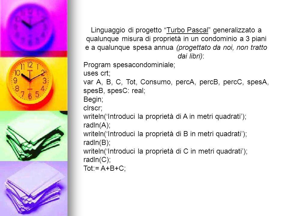Linguaggio di progetto Turbo Pascal generalizzato a qualunque misura di proprietà in un condominio a 3 piani e a qualunque spesa annua (progettato da noi, non tratto