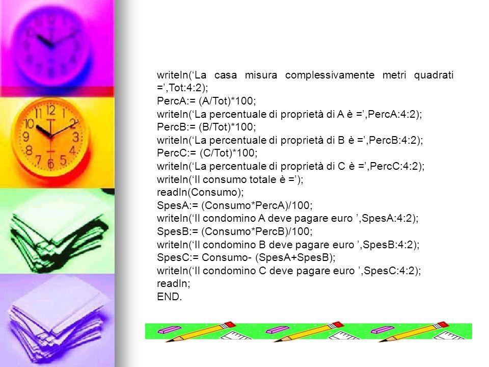 writeln('La casa misura complessivamente metri quadrati =',Tot:4:2);
