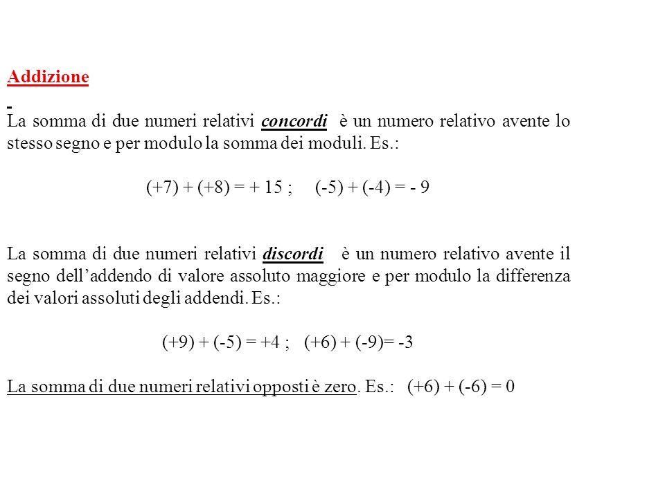 Addizione La somma di due numeri relativi concordi è un numero relativo avente lo stesso segno e per modulo la somma dei moduli. Es.: