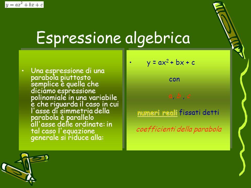 Espressione algebrica