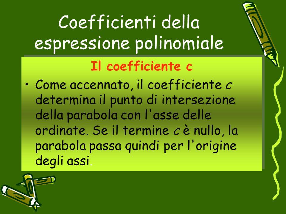 Coefficienti della espressione polinomiale
