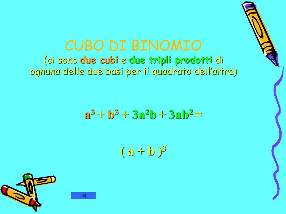 CUBO DI BINOMIO (ci sono due cubi e due tripli prodotti di ognuna delle due basi per il quadrato dell'altra)