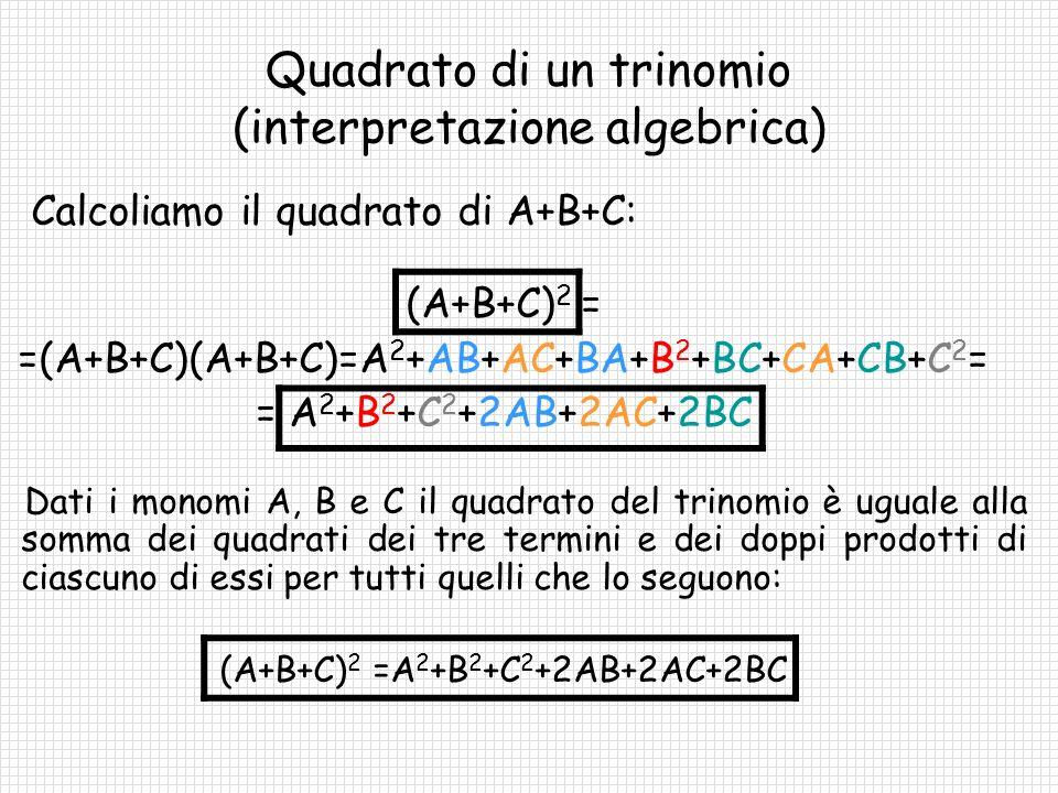 Quadrato di un trinomio (interpretazione algebrica)
