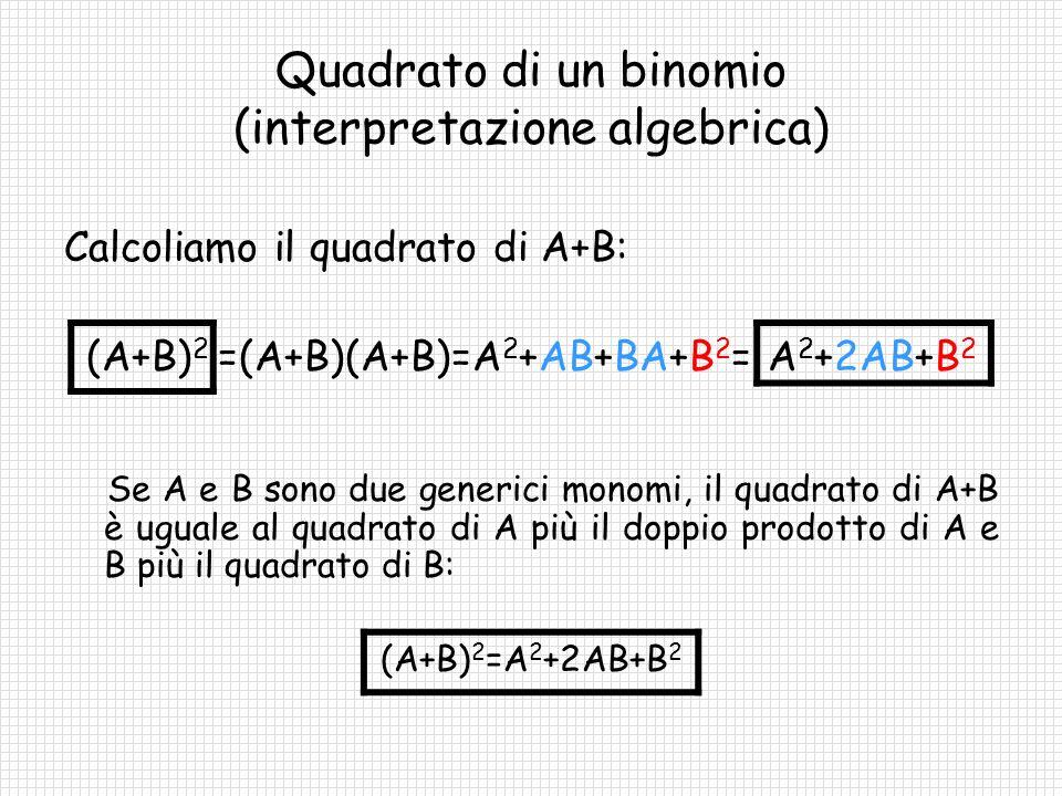 Quadrato di un binomio (interpretazione algebrica)