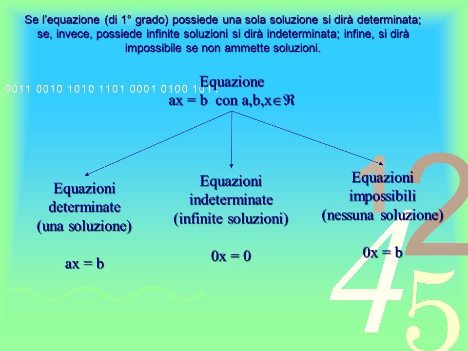 Equazione ax = b con a,b,x Equazioni Equazioni impossibili Equazioni