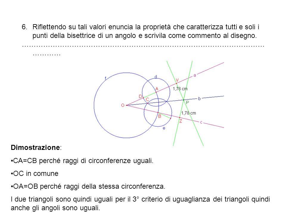 Riflettendo su tali valori enuncia la proprietà che caratterizza tutti e soli i punti della bisettrice di un angolo e scrivila come commento al disegno.
