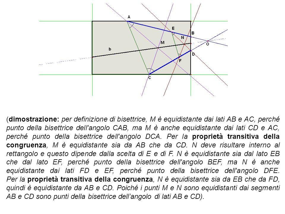 (dimostrazione: per definizione di bisettrice, M è equidistante dai lati AB e AC, perché punto della bisettrice dell angolo CAB, ma M è anche equidistante dai lati CD e AC, perché punto della bisettrice dell angolo DCA.