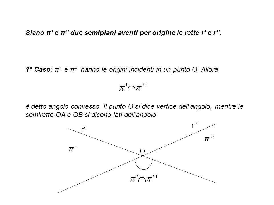 . Siano π' e π'' due semipiani aventi per origine le rette r' e r''.