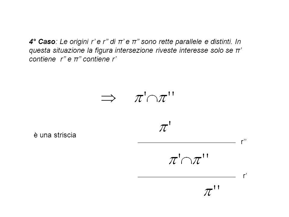 4° Caso: Le origini r' e r'' di π' e π'' sono rette parallele e distinti. In questa situazione la figura intersezione riveste interesse solo se π' contiene r'' e π'' contiene r'