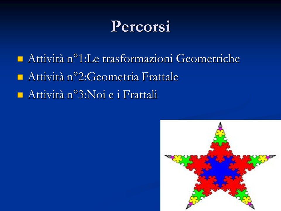 Percorsi Attività n°1:Le trasformazioni Geometriche