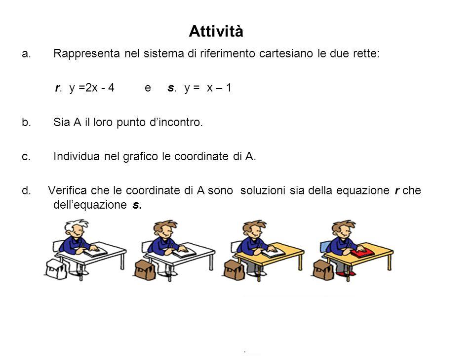 AttivitàRappresenta nel sistema di riferimento cartesiano le due rette: r. y =2x - 4 e s. y = x – 1.