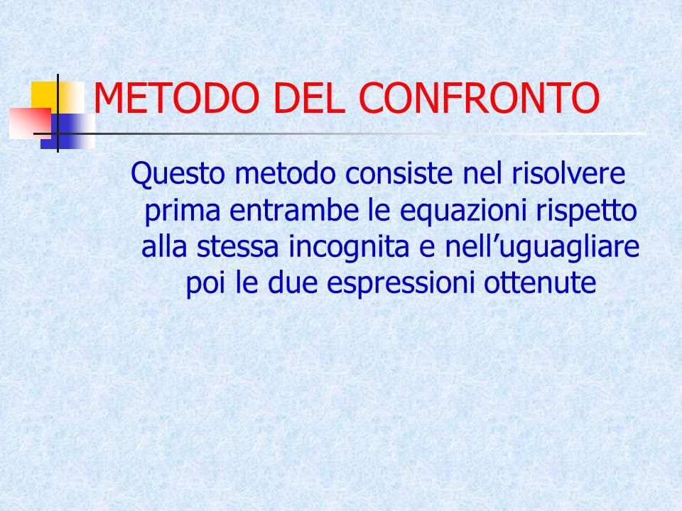 METODO DEL CONFRONTO