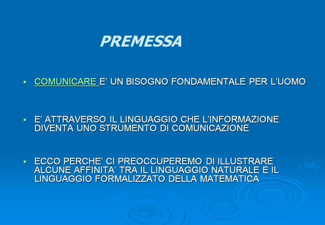 PREMESSA COMUNICARE E' UN BISOGNO FONDAMENTALE PER L'UOMO