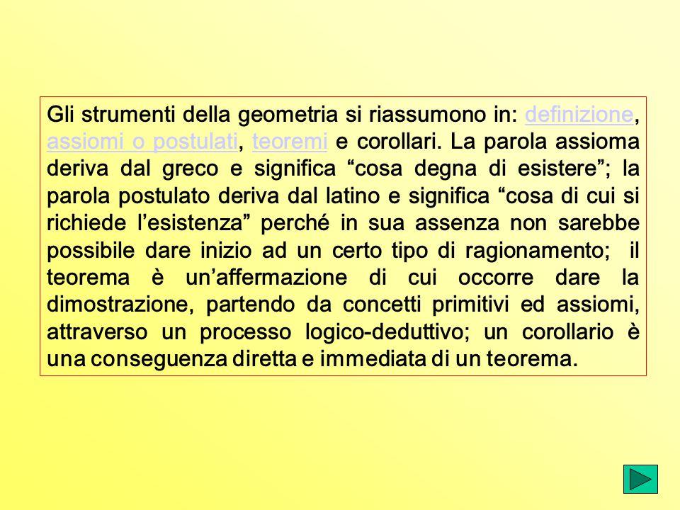 Gli strumenti della geometria si riassumono in: definizione, assiomi o postulati, teoremi e corollari.