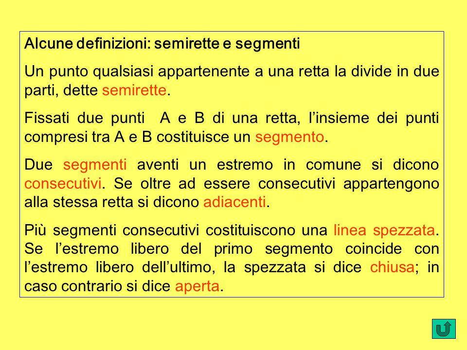 Alcune definizioni: semirette e segmenti
