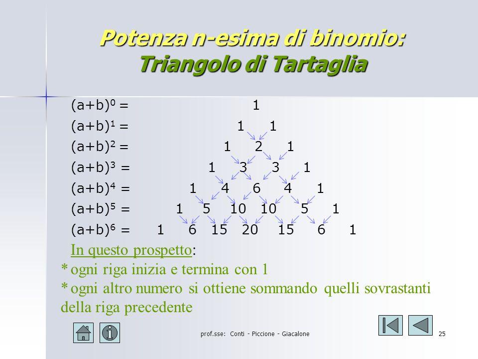 Potenza n-esima di binomio: Triangolo di Tartaglia