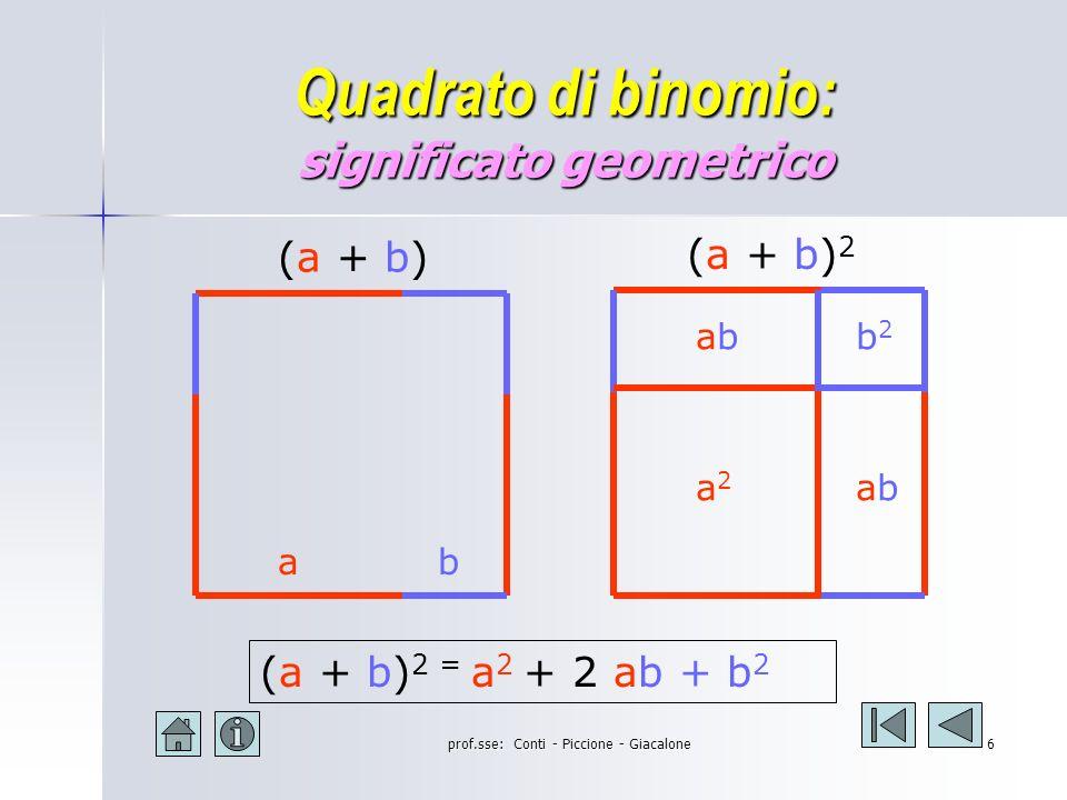 Quadrato di binomio: significato geometrico