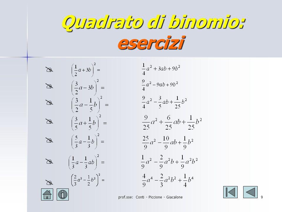 Quadrato di binomio: esercizi