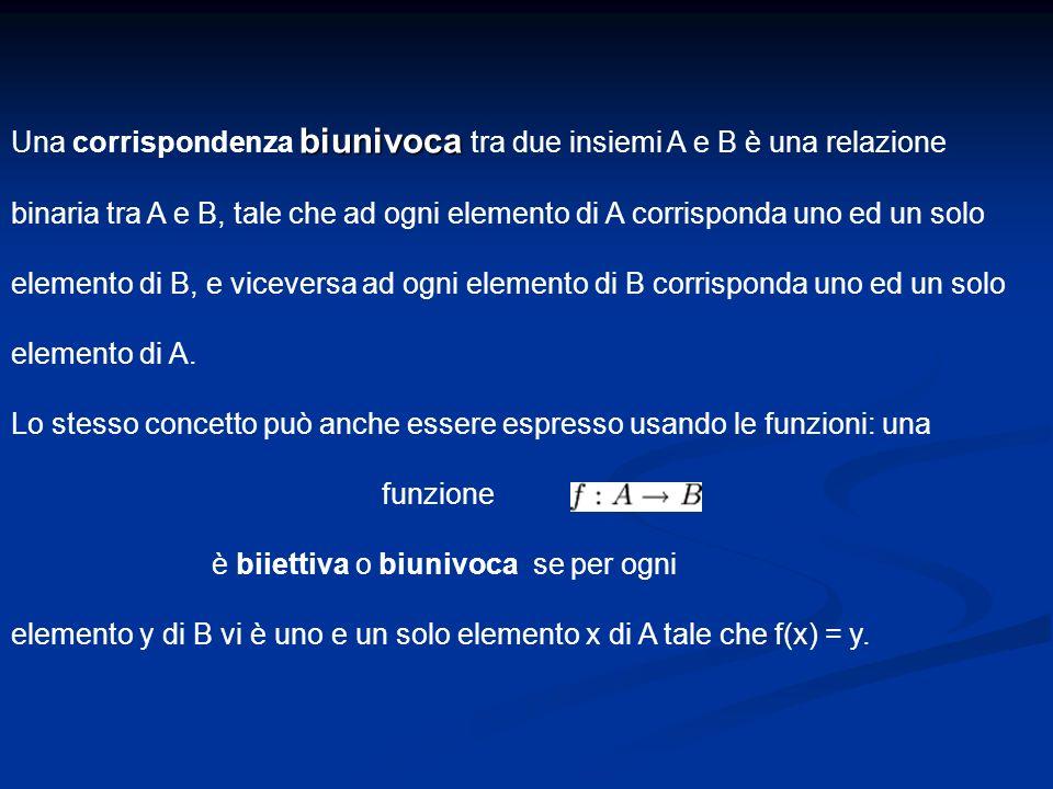 Una corrispondenza biunivoca tra due insiemi A e B è una relazione