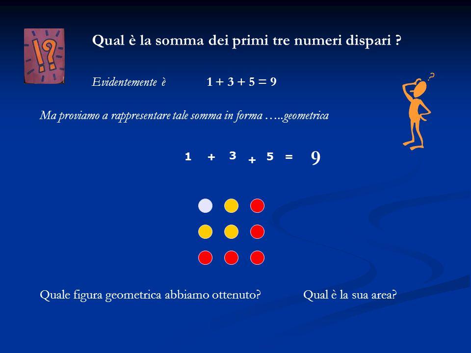 9 Qual è la somma dei primi tre numeri dispari Evidentemente è