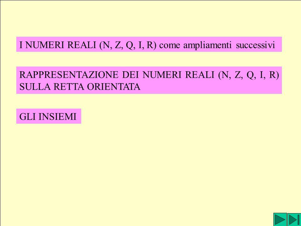 I NUMERI REALI (N, Z, Q, I, R) come ampliamenti successivi