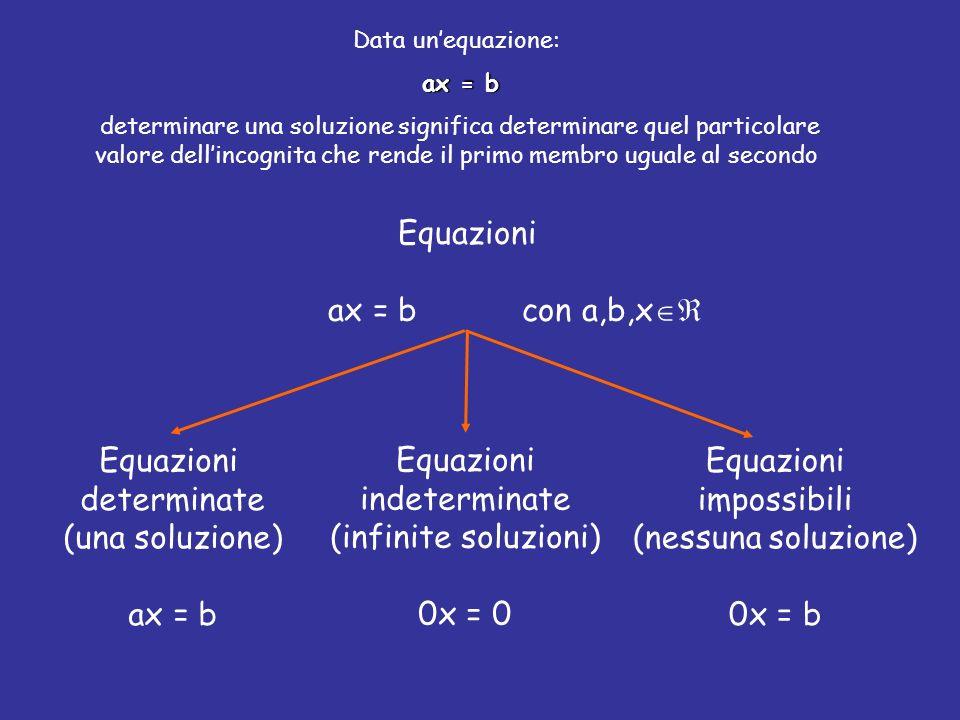 Equazioni ax = b con a,b,x Equazioni determinate (una soluzione)