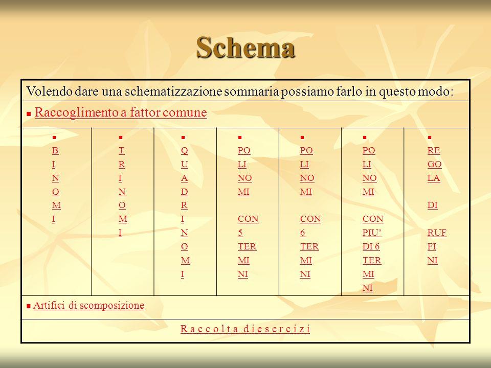 Schema Volendo dare una schematizzazione sommaria possiamo farlo in questo modo: Raccoglimento a fattor comune.