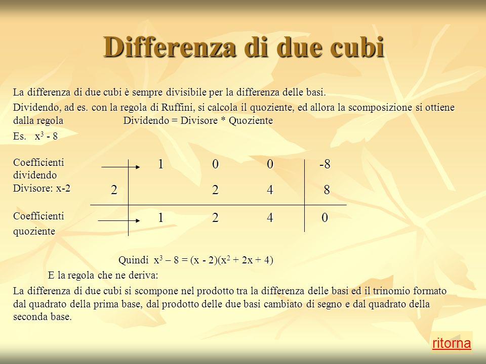 Differenza di due cubi 1 -8 2 4 8 ritorna