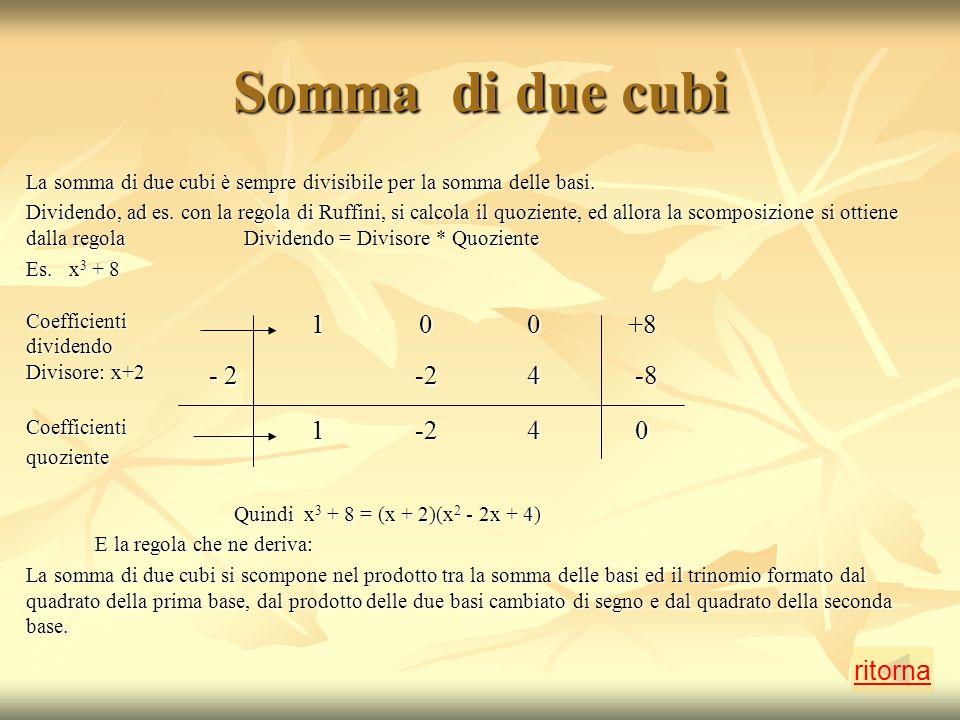 Somma di due cubi 1 +8 - 2 -2 4 -8 ritorna