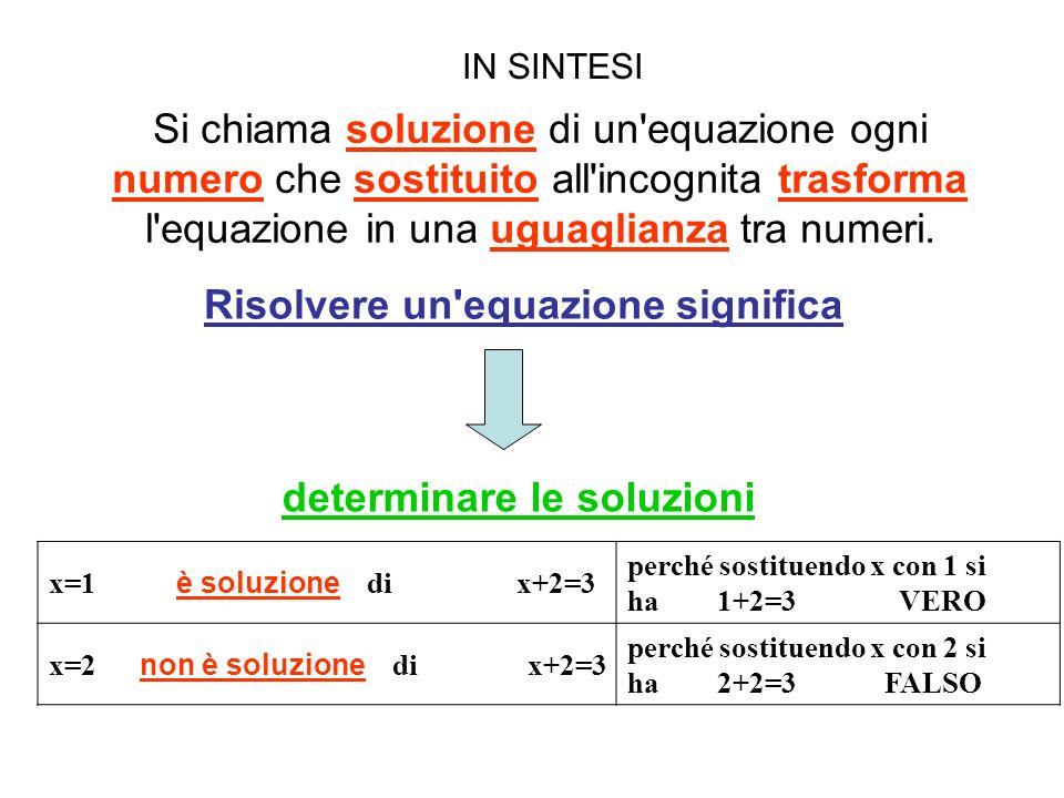 Risolvere un equazione significa determinare le soluzioni