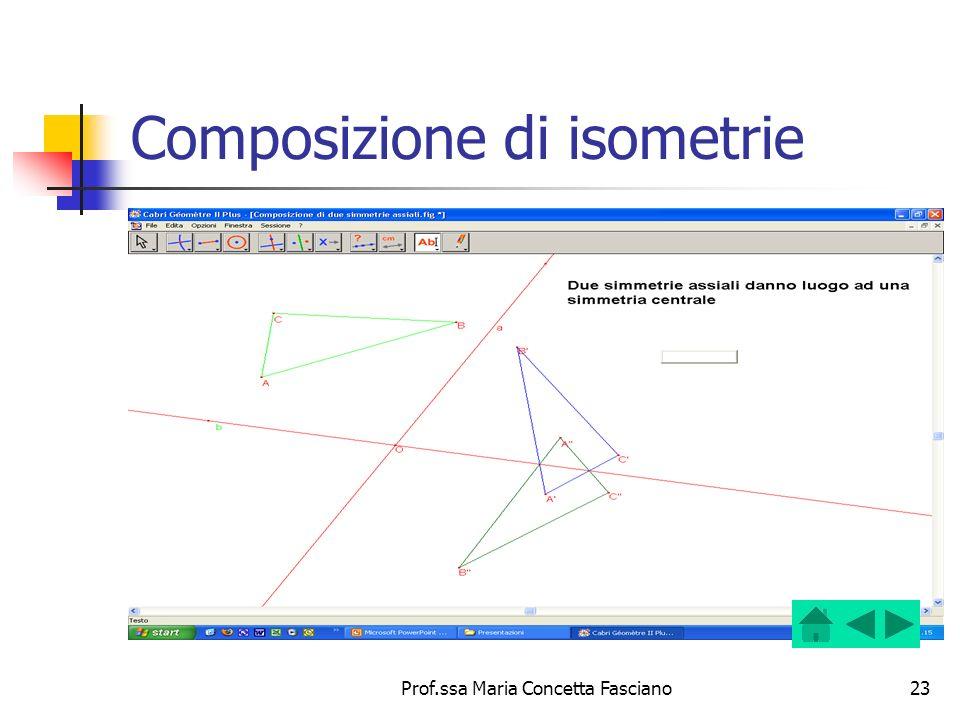 Composizione di isometrie