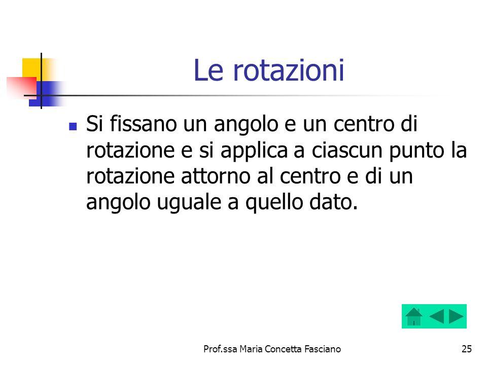 Prof.ssa Maria Concetta Fasciano