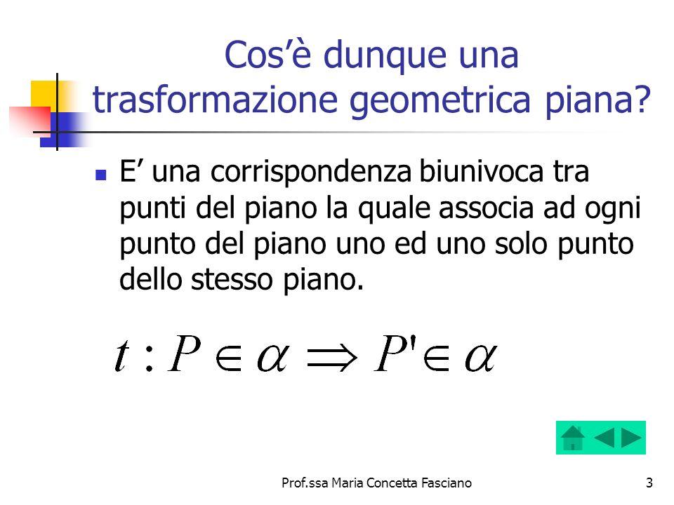 Cos'è dunque una trasformazione geometrica piana