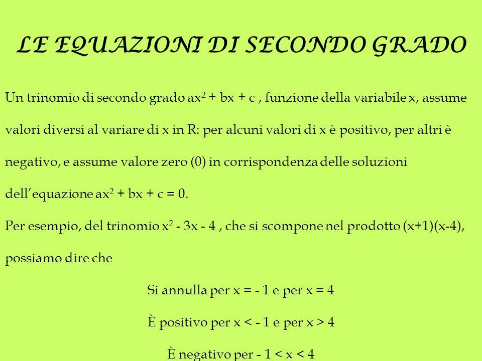 Le equazioni di secondo grado ppt scaricare - Tavola di tracciamento secondo grado ...