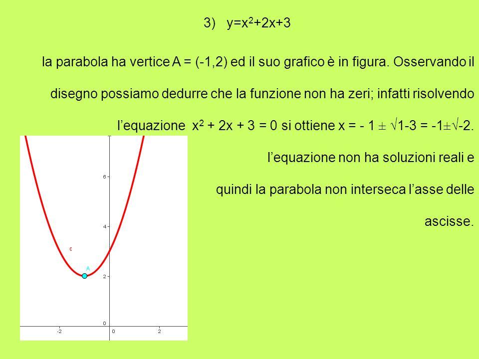 3) y=x2+2x+3la parabola ha vertice A = (-1,2) ed il suo grafico è in figura. Osservando il.