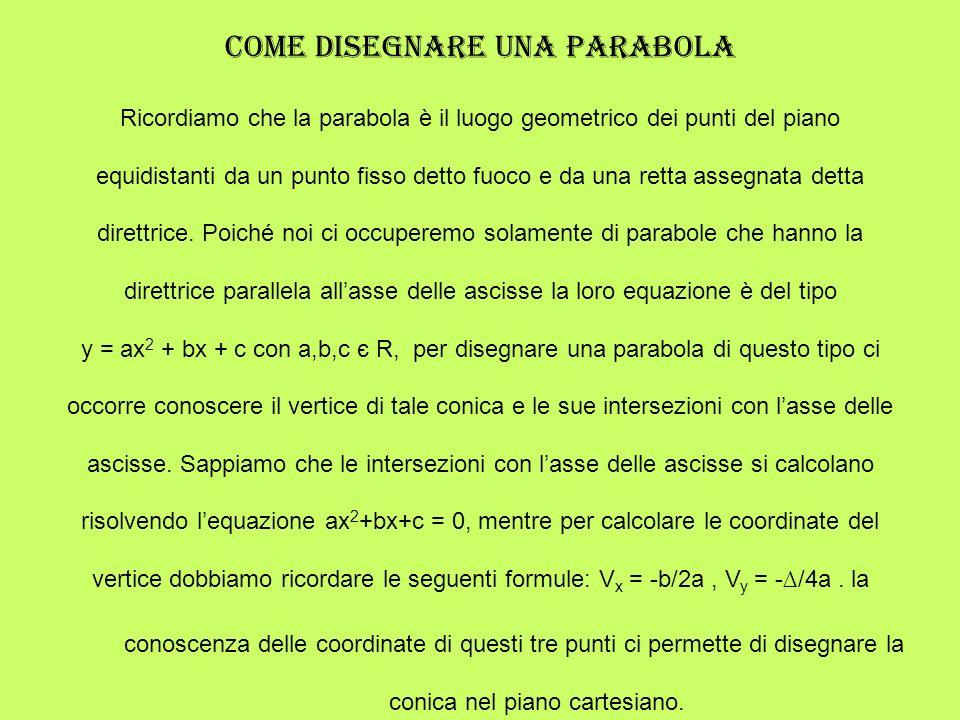 Le equazioni di secondo grado ppt scaricare for Disegnare la pianta del piano di casa