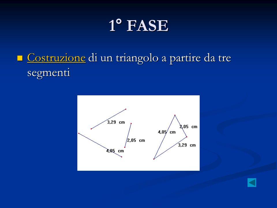 1° FASE Costruzione di un triangolo a partire da tre segmenti