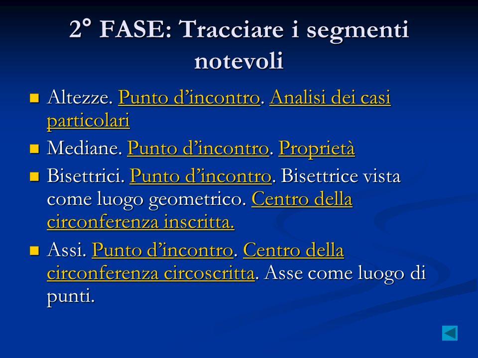 2° FASE: Tracciare i segmenti notevoli