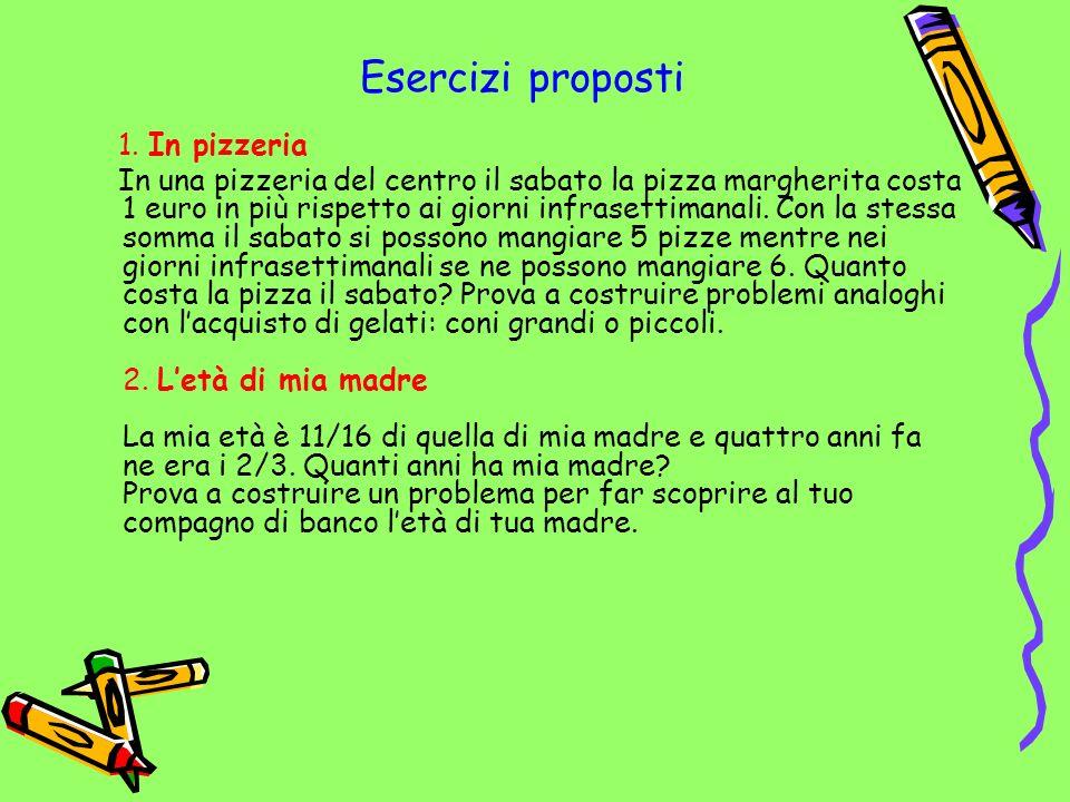Esercizi proposti 1. In pizzeria