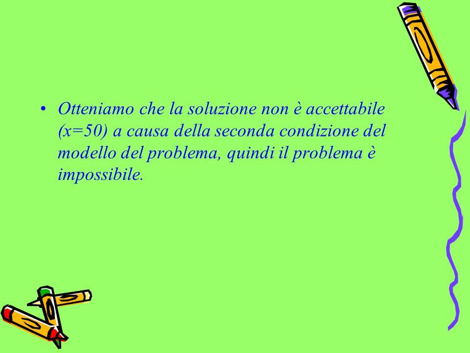 Otteniamo che la soluzione non è accettabile (x=50) a causa della seconda condizione del modello del problema, quindi il problema è impossibile.