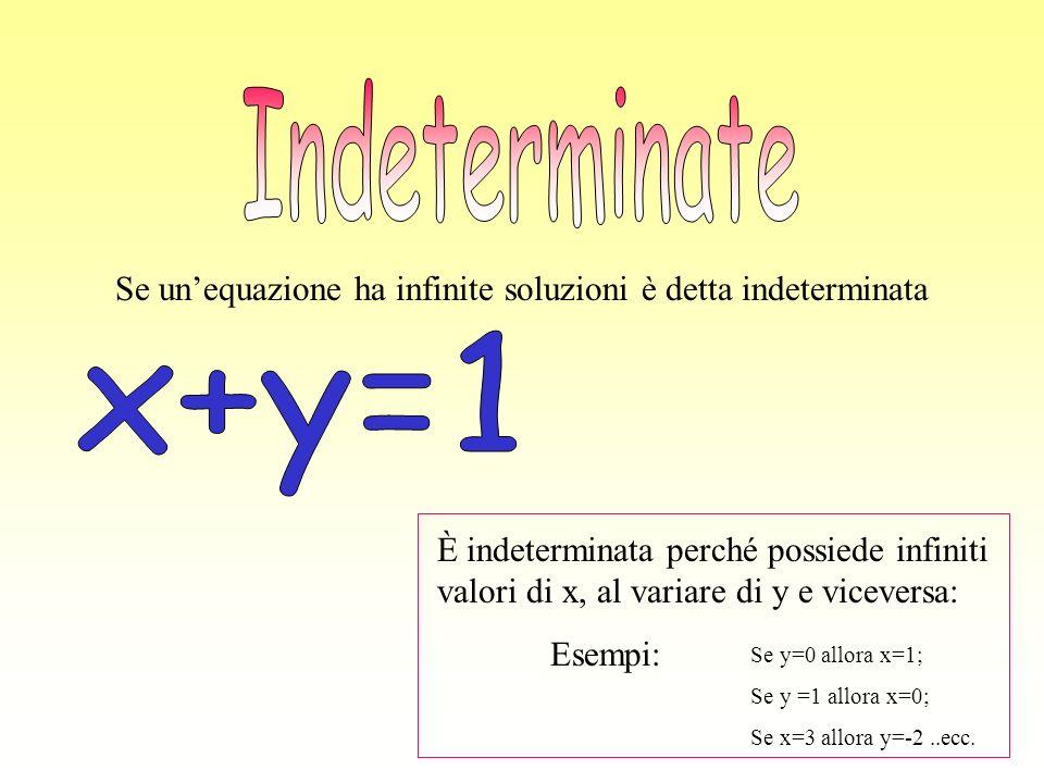 Indeterminate Se un'equazione ha infinite soluzioni è detta indeterminata. x+y=1.