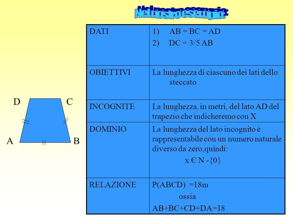 D C A B Nel nostro esempio: DATI AB = BC = AD 2) DC = 3/5 AB OBIETTIVI
