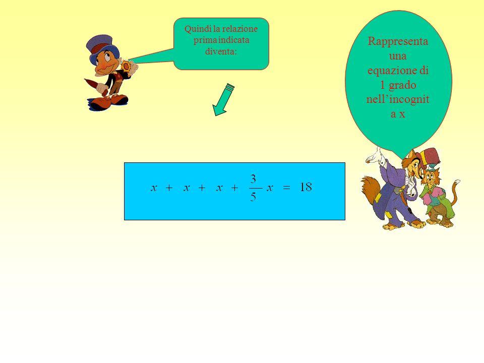 Rappresenta una equazione di 1 grado nell'incognita x
