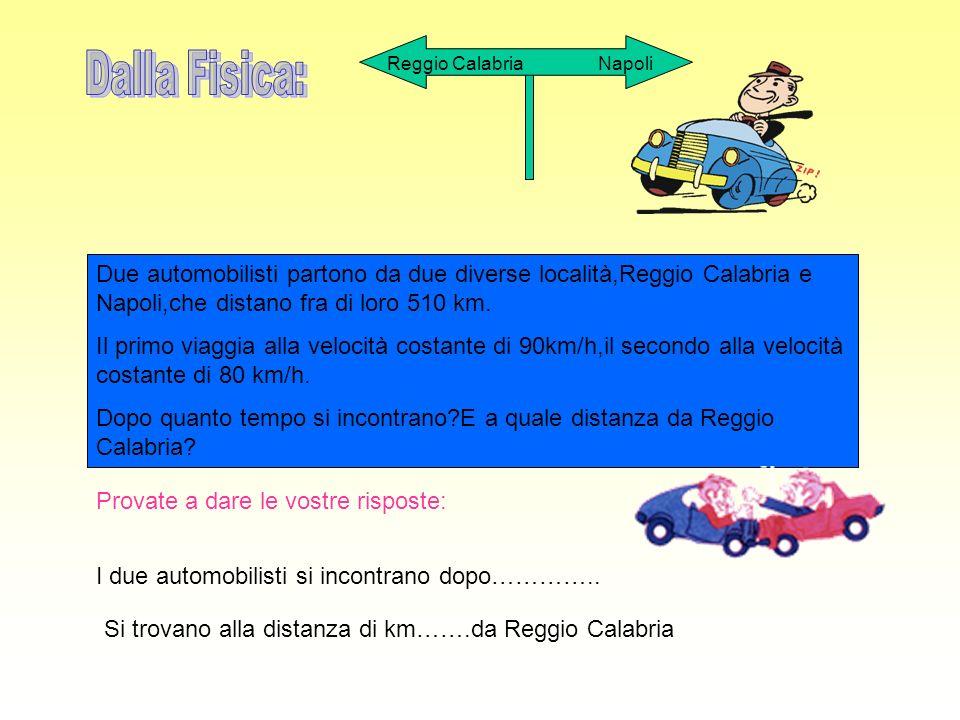 Reggio Calabria Napoli